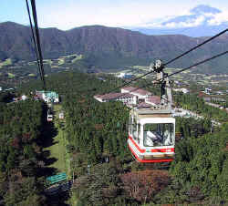 Ropeway at Hakone Open Air Museum